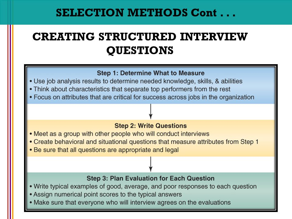 human resource management recruitment and selection