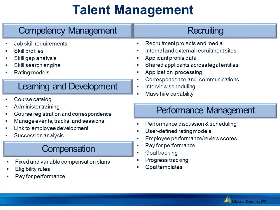 Talent Management Competency Management Recruiting