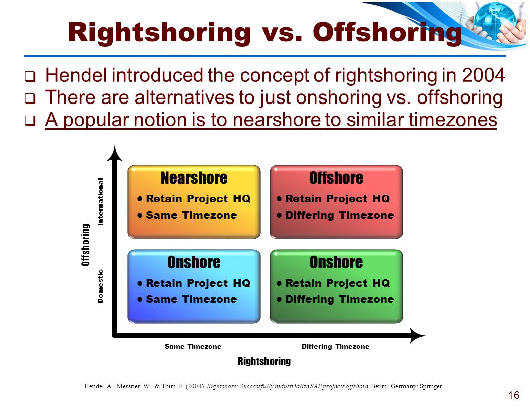 Rightshoring vs. Offshoring