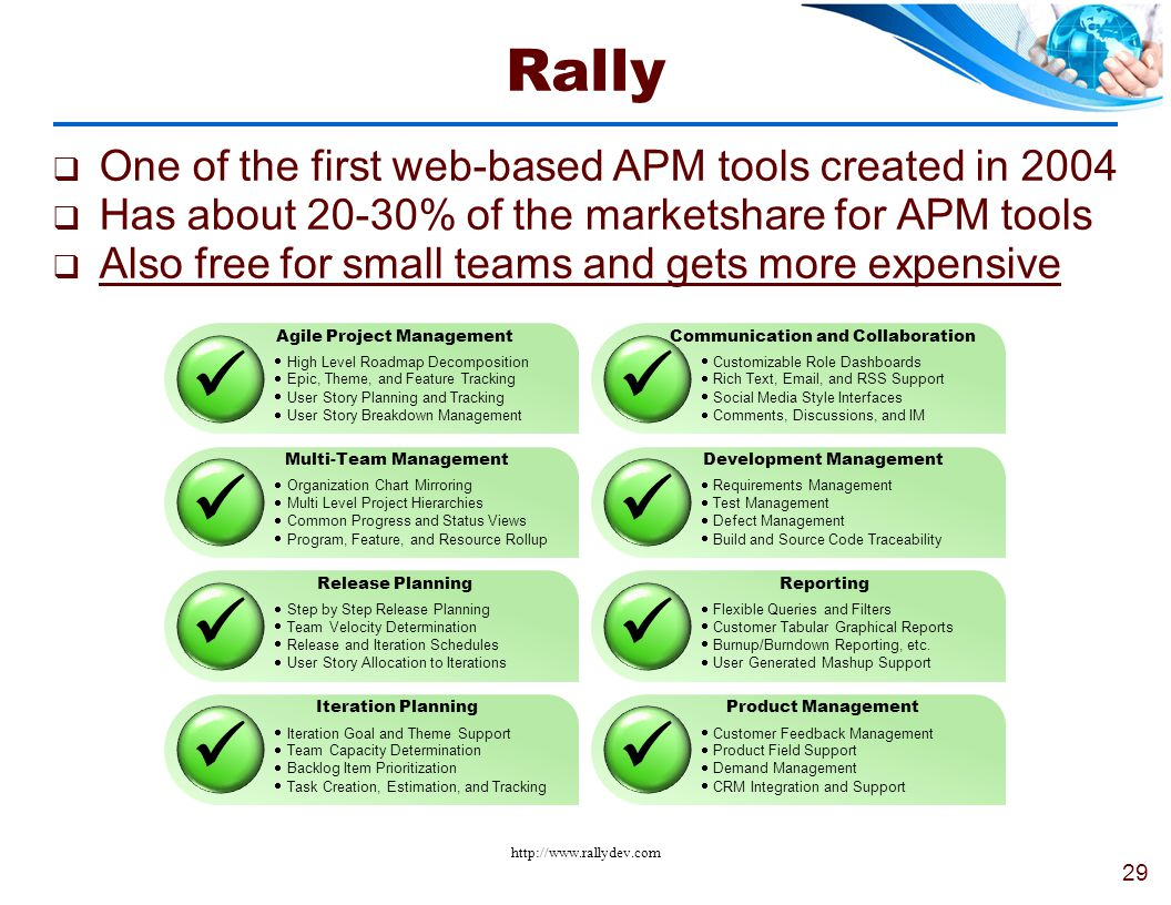   Rally One of the first web-based APM tools created in 2004