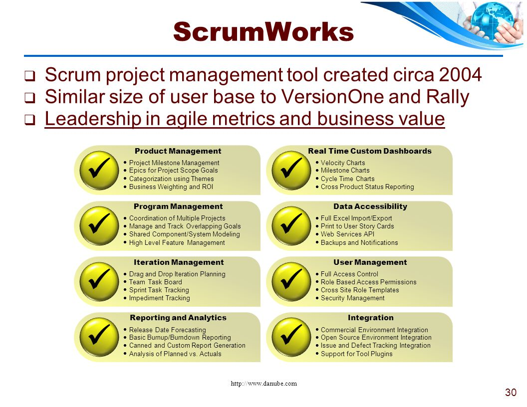  ScrumWorks Scrum project management tool created circa 2004