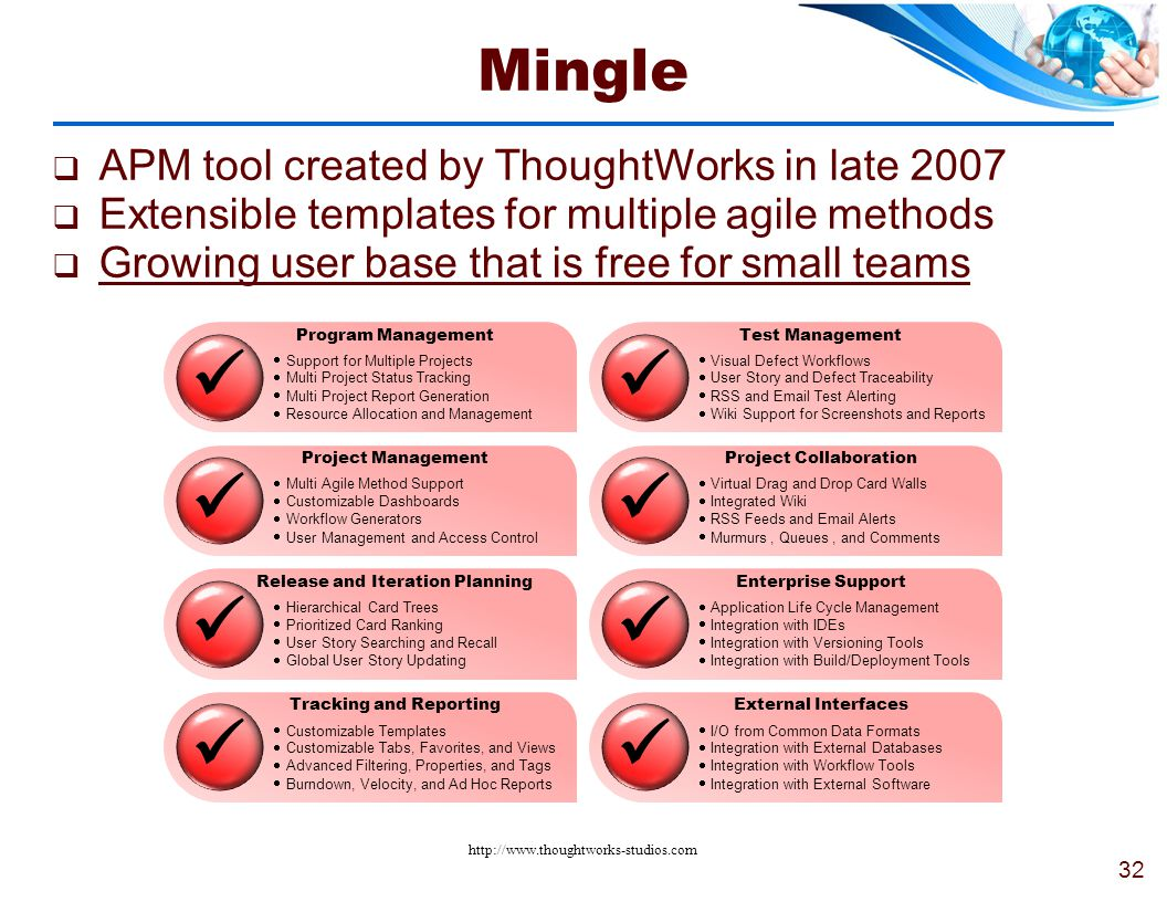   Mingle APM tool created by ThoughtWorks in late 2007