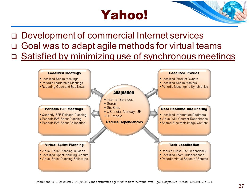 Yahoo! Development of commercial Internet services