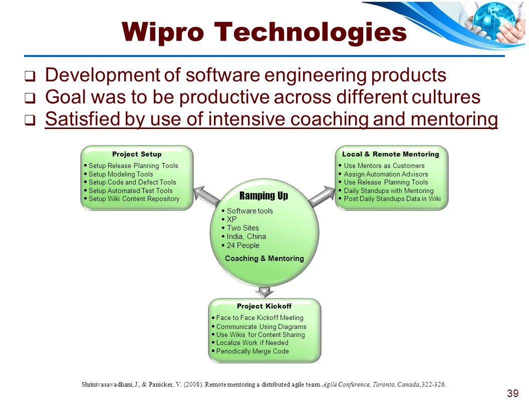 Wipro Technologies Development of software engineering products