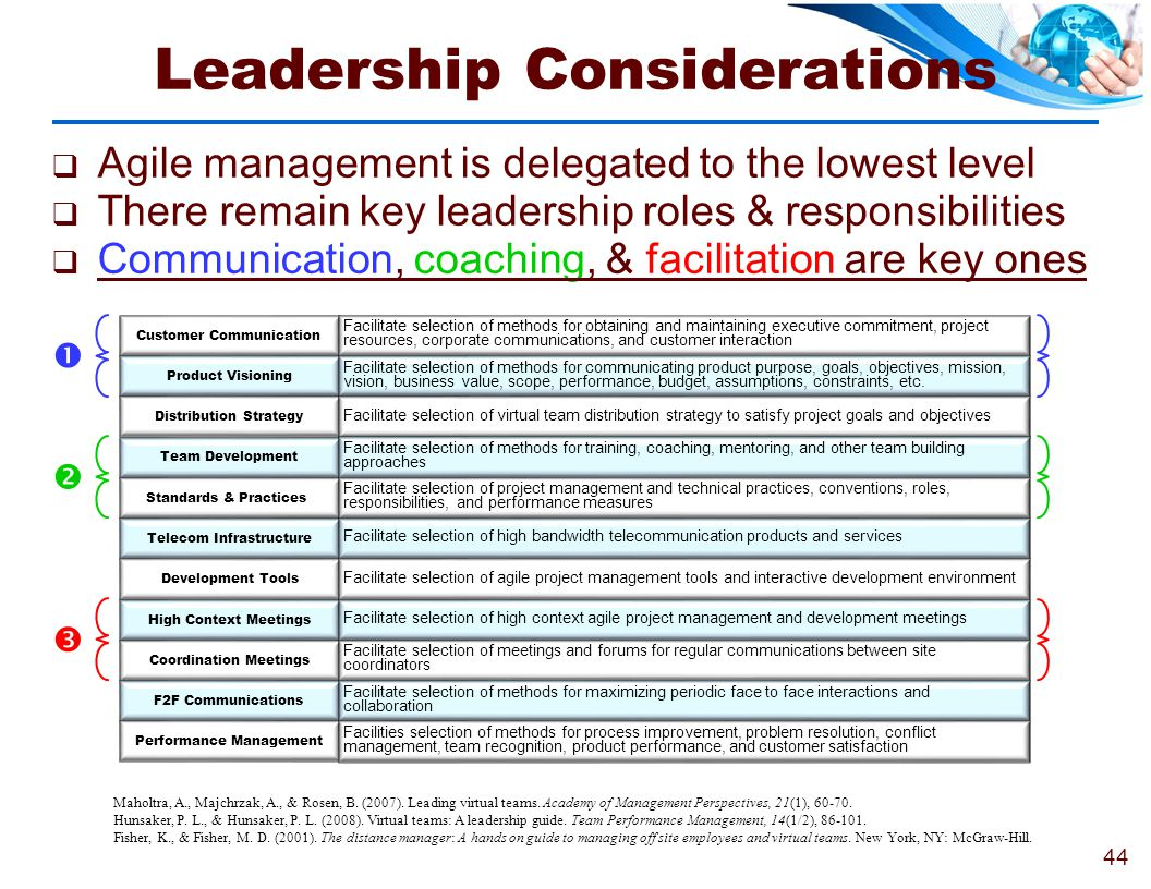 Leadership Considerations