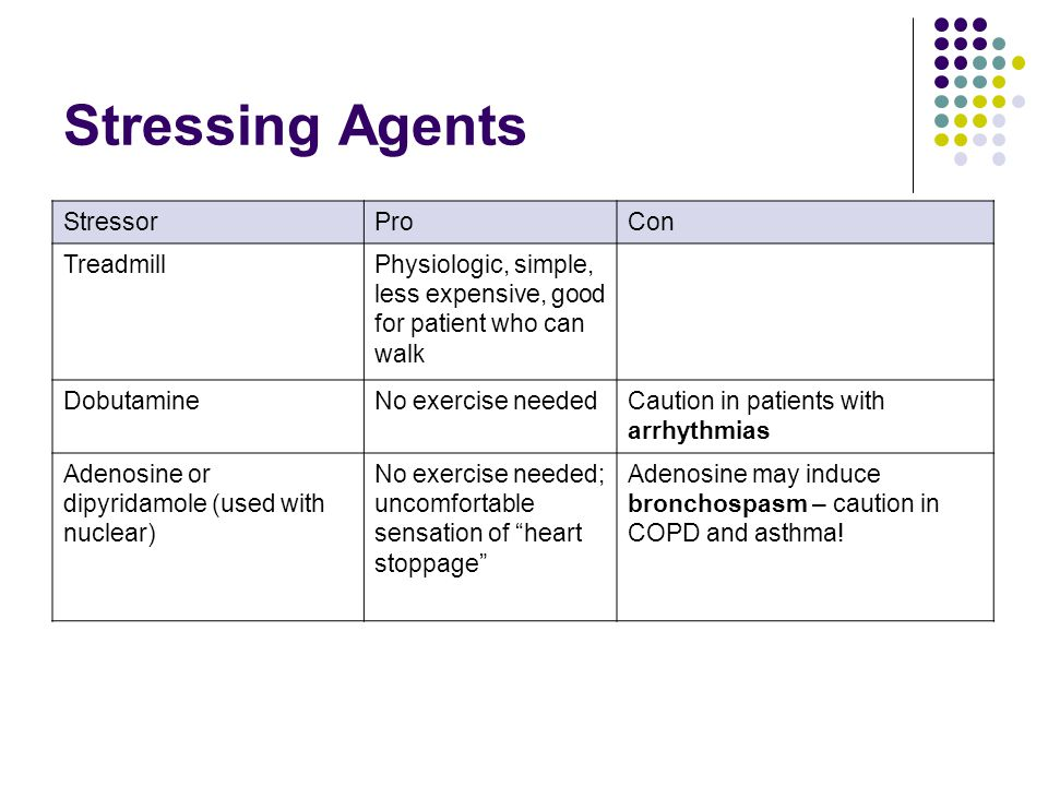 Stressing Agents Stressor. Pro. Con. Treadmill. Physiologic, simple, less expensive, good for patient who can walk.