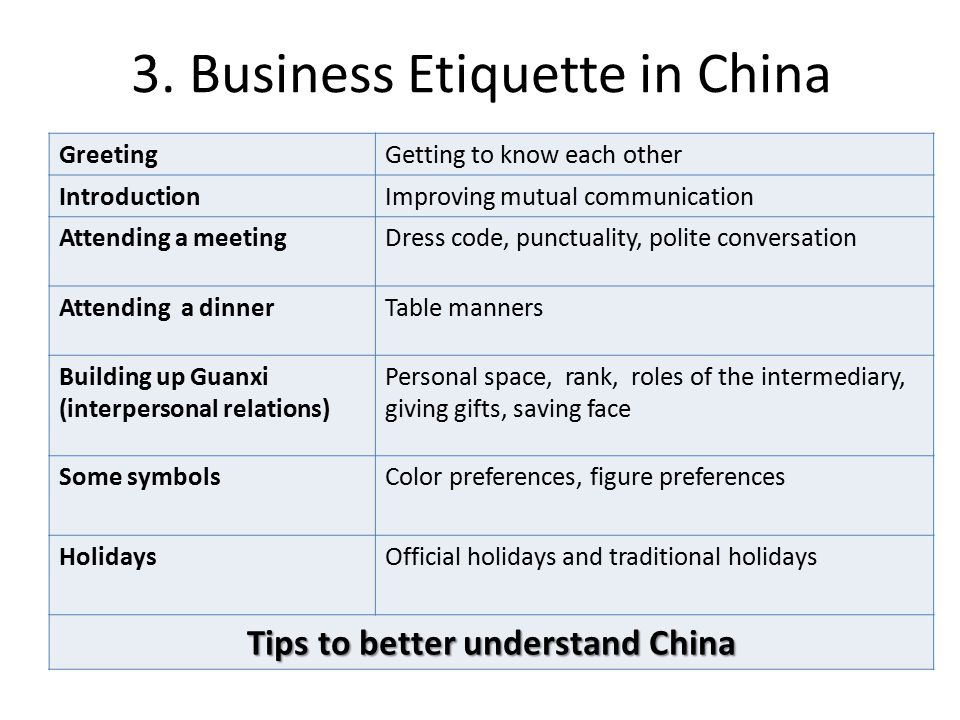 An intoduction to chinese business etiquette ppt video online download business etiquette in china m4hsunfo