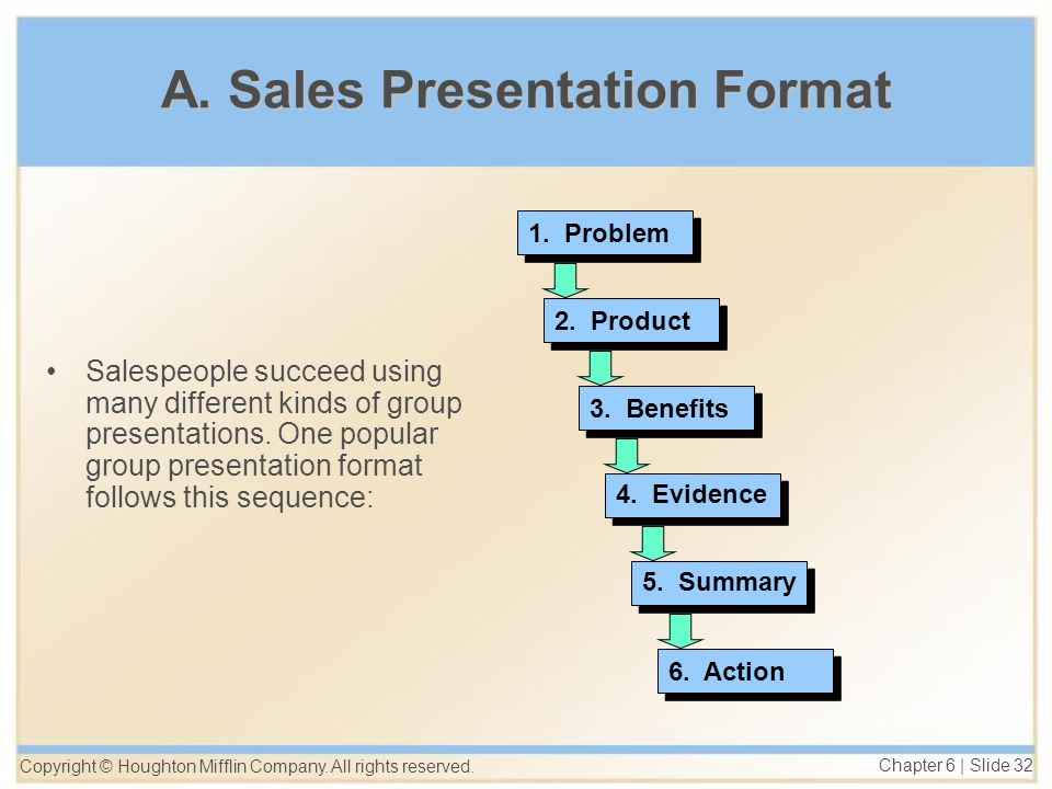 sales presentation and demonstration the pivotal exchange ppt