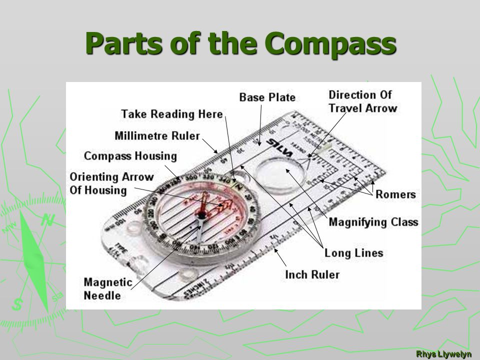 The Compass Taking A Bearing Ppt Video Online Download
