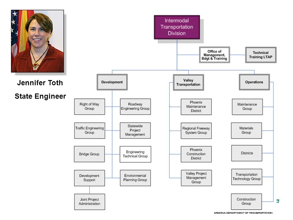 Jennifer Toth State Engineer