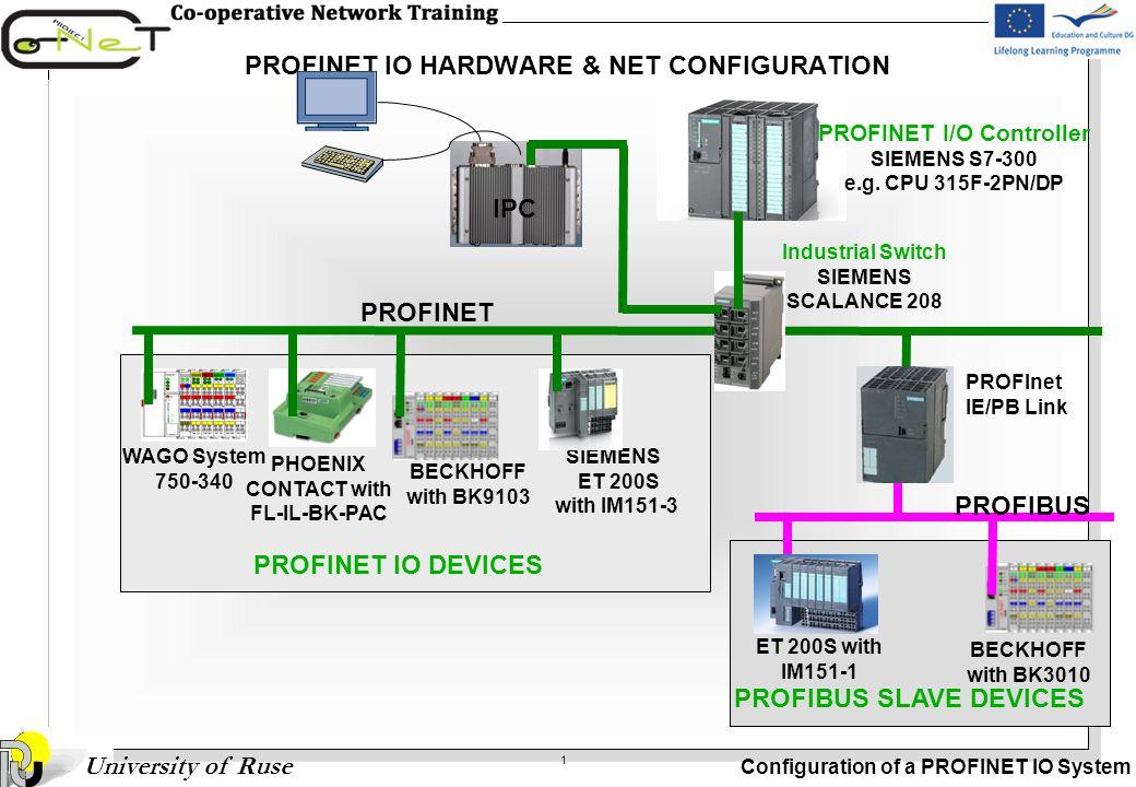 Profinet Io Hardware Amp Net Configuration Ppt Download