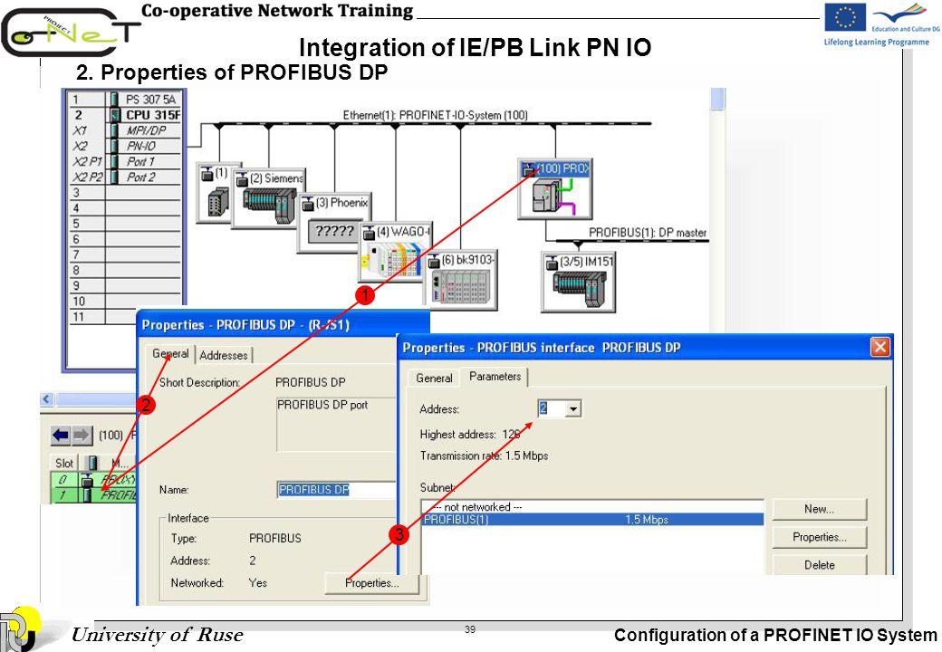 PROFINET IO HARDWARE & NET CONFIGURATION - ppt download