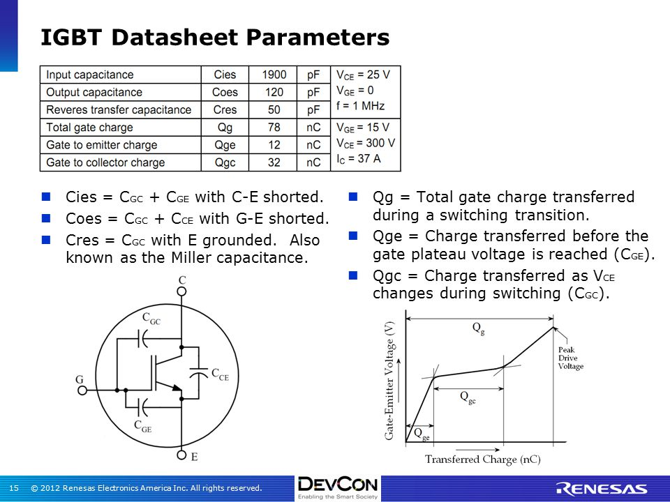 IGBT Applications In HEV/EV - ppt video online download