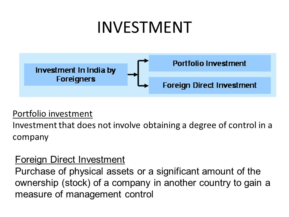 fdi vs portfolio investment