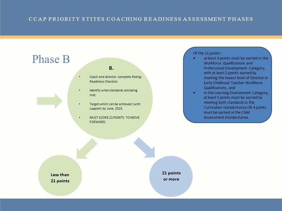 Colorado Shines Ccap Pilot Readiness Assessments Ppt Download