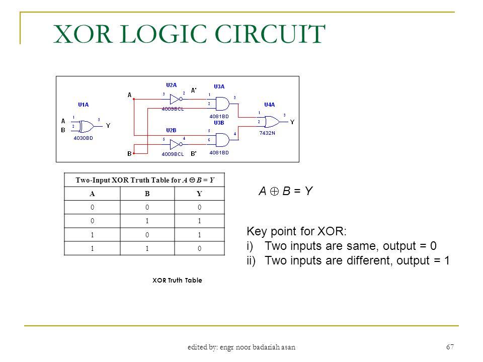 X Or Gate And X Nor Gate Electrical4u