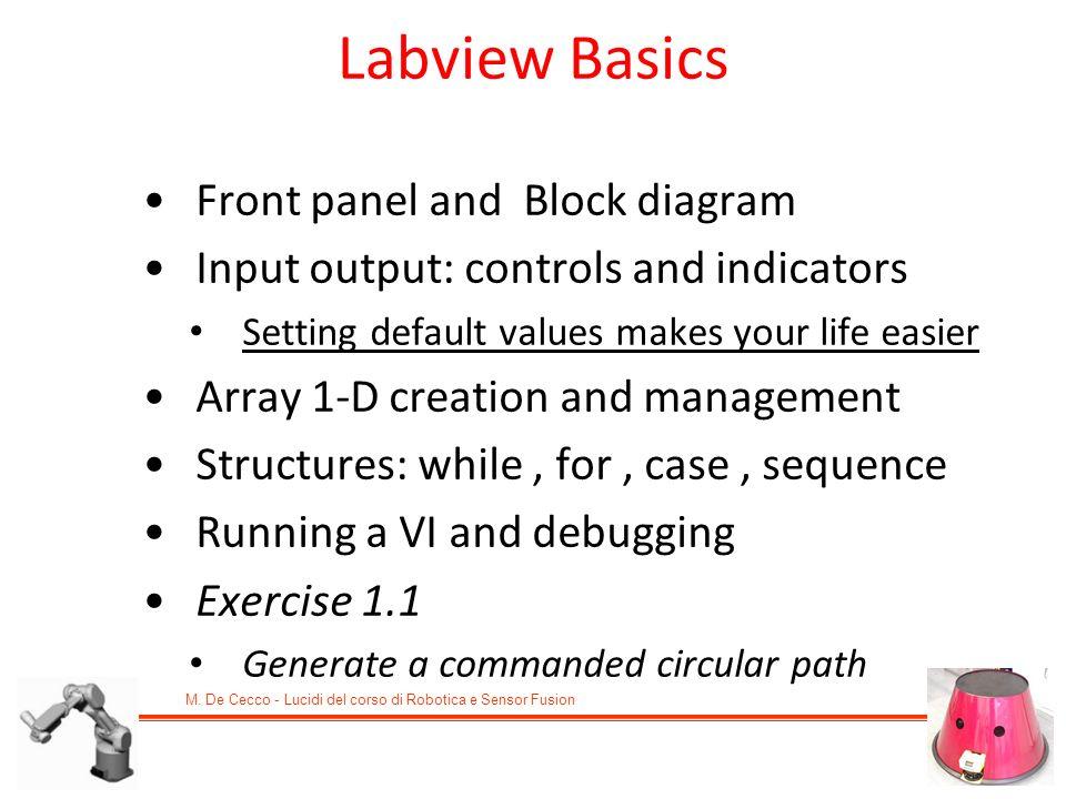 LABVIEW BASICS MINI-COURSE - ppt video online download