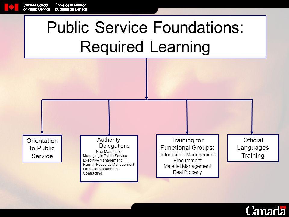 Canada School Of Public Service Ppt Video Online Download