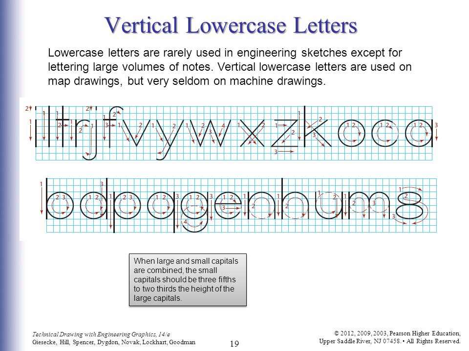 engineering lettering Engineering letters rg journal impact: 063  this value is calculated using researchgate data and is based on average citation counts from work published in this journal.