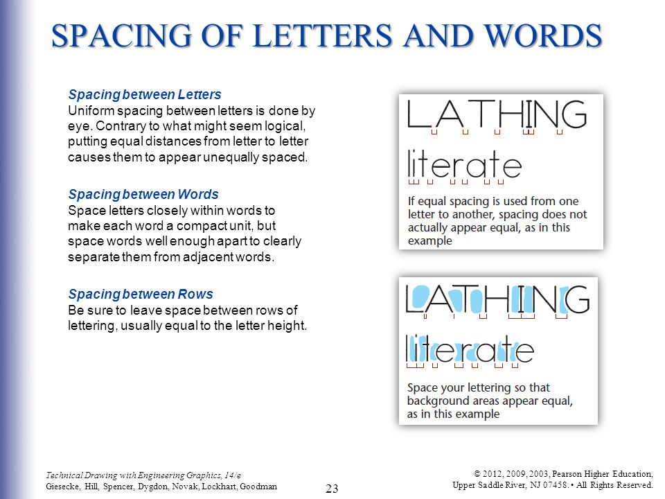 SPACING OF LETTERS AND WORDS