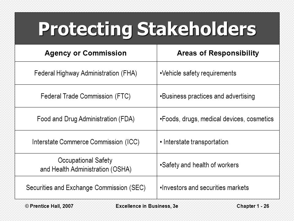 Protecting Stakeholders