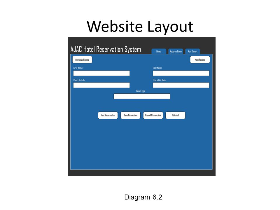Ajac systems hotel reservation system ppt video online download 19 website layout diagram 62 ccuart Choice Image