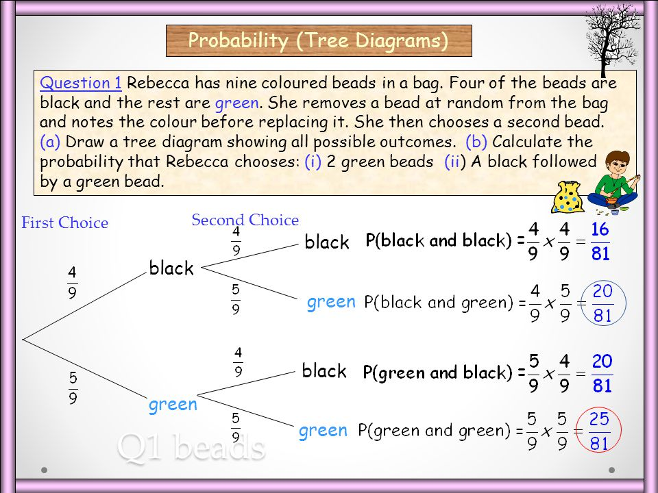 Year 10 Probability Ppt Video Online Download