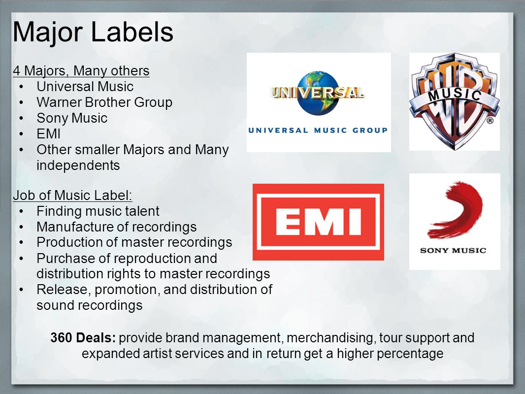 Major Label Music Production: The Music Industry - ppt video