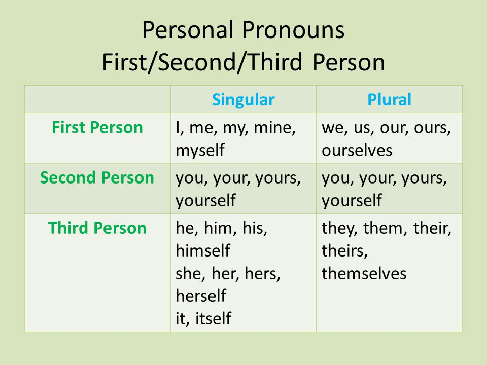 what is the difference between first second and third person
