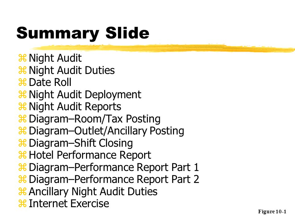 Summary Slide Night Audit Night Audit Duties Date Roll