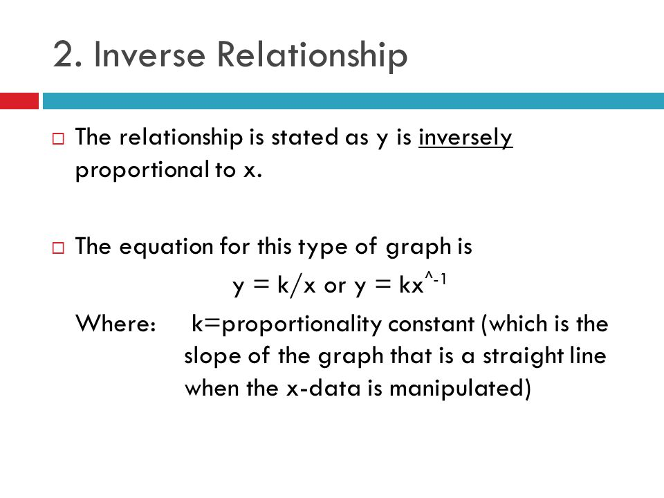 2. Inverse Relationship The relationship is stated as y is inversely proportional to x. The equation for this type of graph is.
