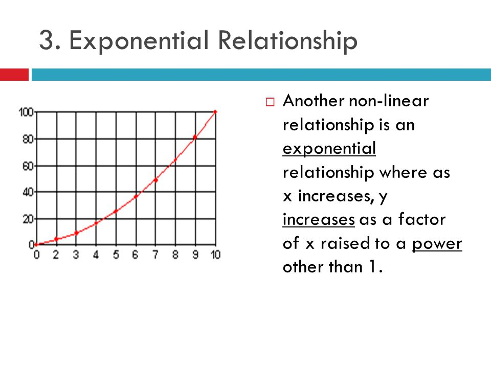 3. Exponential Relationship