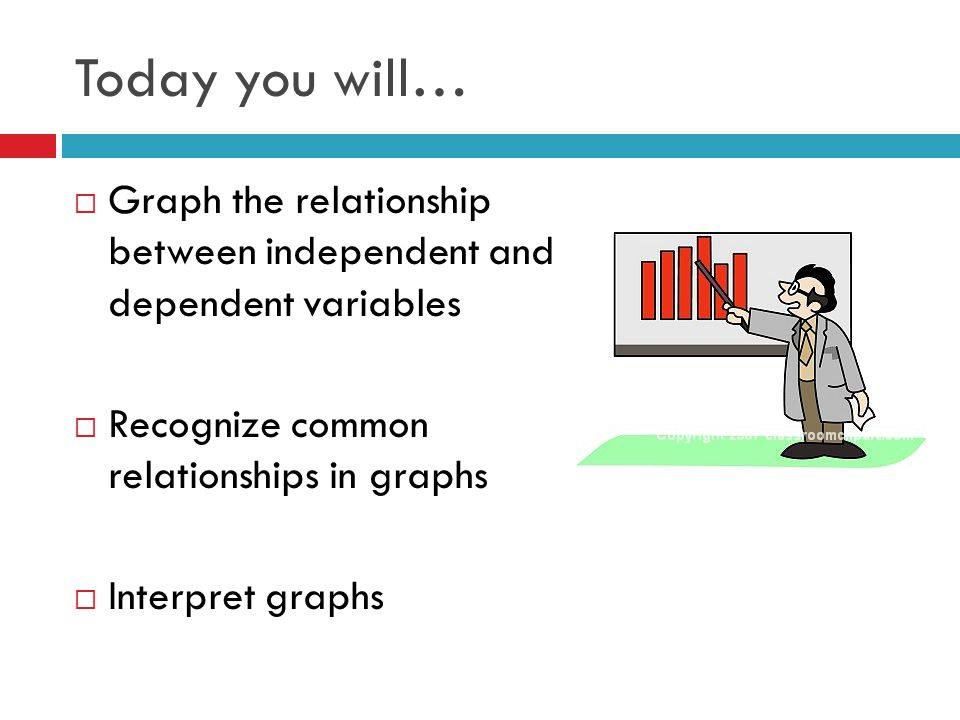 Today you will… Graph the relationship between independent and dependent variables. Recognize common relationships in graphs.