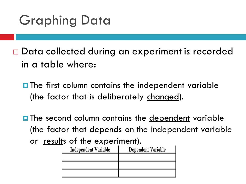 Graphing Data Data collected during an experiment is recorded in a table where: