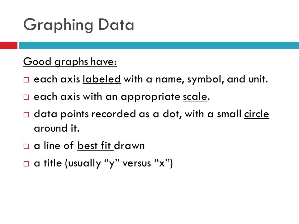Graphing Data Good graphs have: