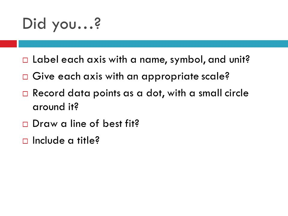 Did you… Label each axis with a name, symbol, and unit