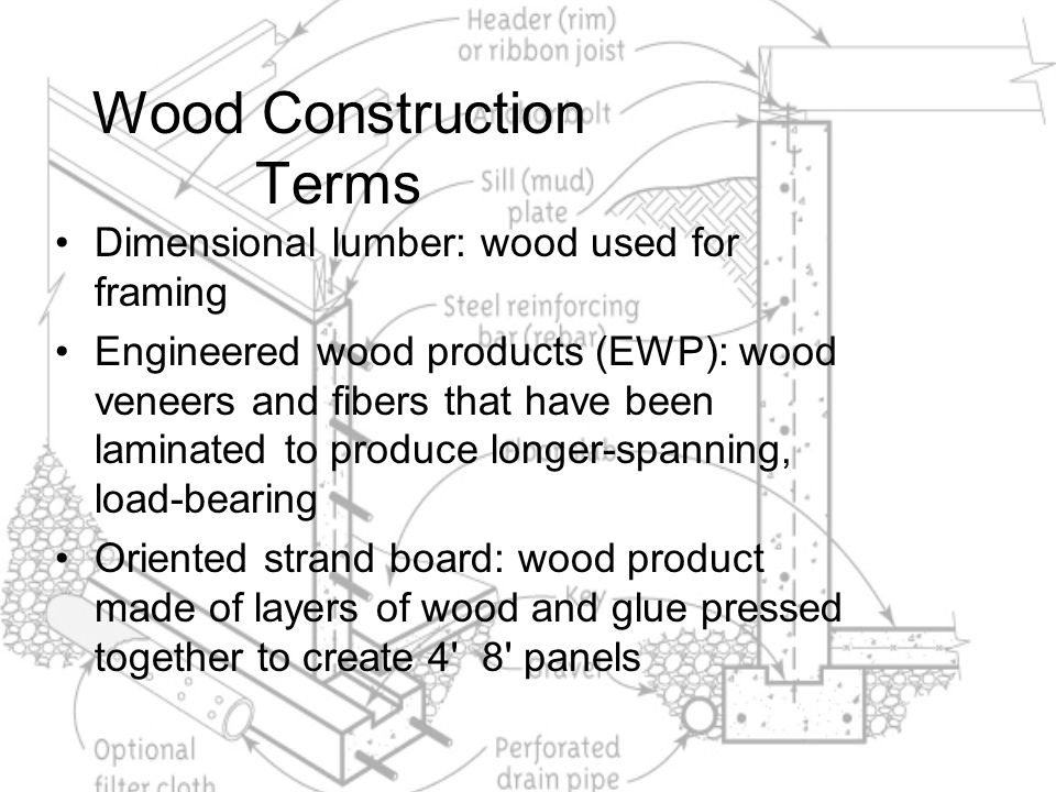 Wood Construction Terms