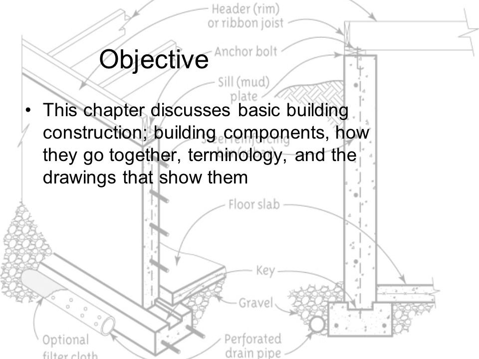 Objective This chapter discusses basic building construction; building components, how they go together, terminology, and the drawings that show them.