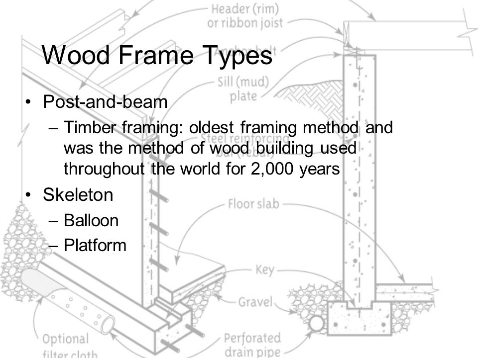 Wood Frame Types Post-and-beam Skeleton