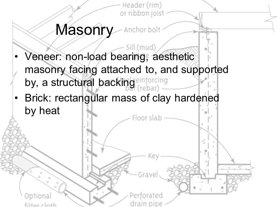 Masonry Veneer: non-load bearing, aesthetic masonry facing attached to, and supported by, a structural backing.