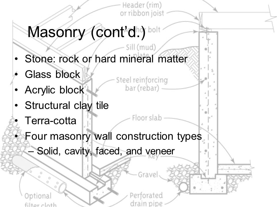 Masonry (cont'd.) Stone: rock or hard mineral matter Glass block