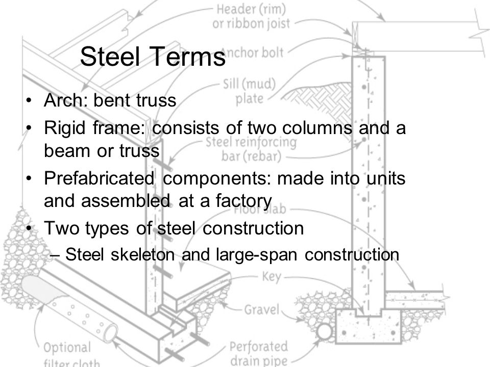 Steel Terms Arch: bent truss