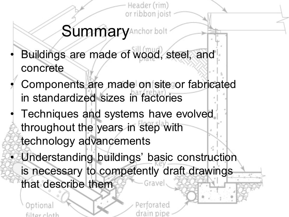 Summary Buildings are made of wood, steel, and concrete