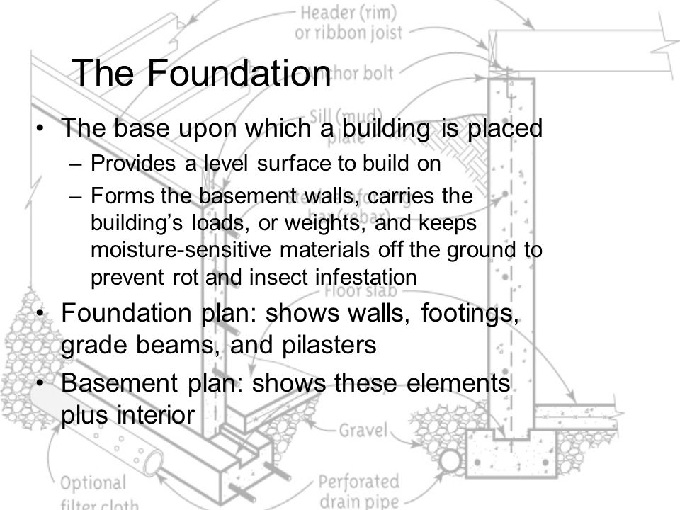 The Foundation The base upon which a building is placed