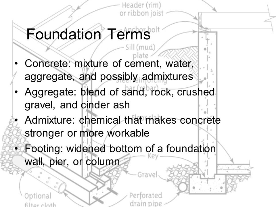 Foundation Terms Concrete: mixture of cement, water, aggregate, and possibly admixtures.