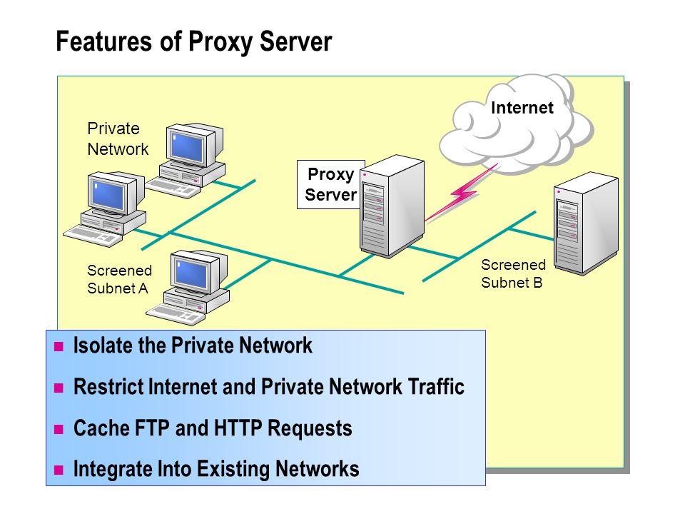 Module 7: Microsoft Proxy Server 2 - ppt download