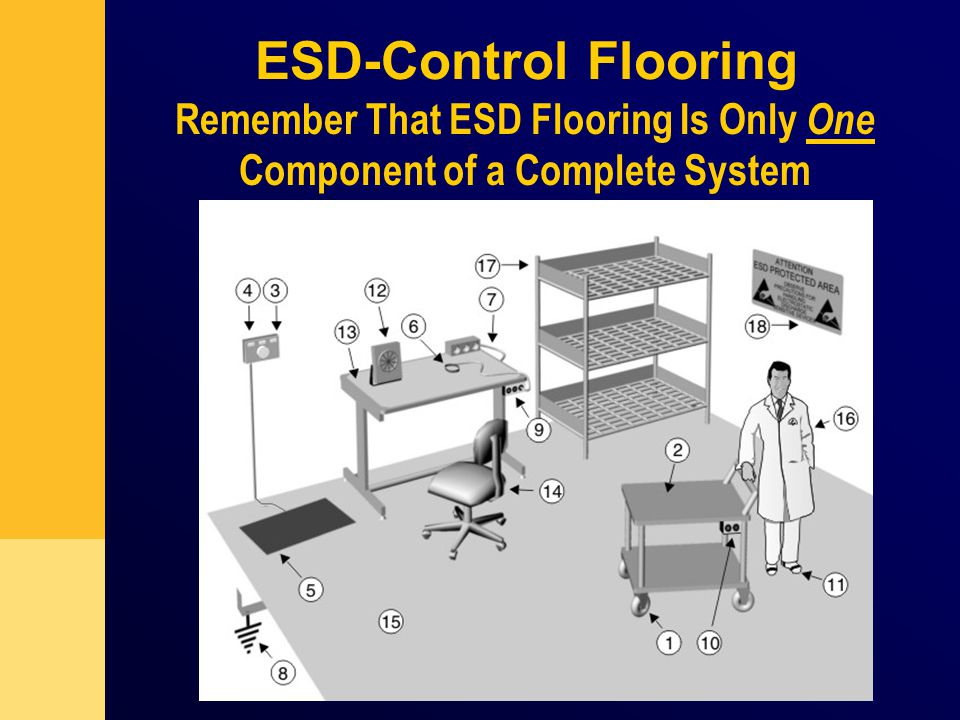 Technical Sales Specialist ESD Sika Industrial Flooring Ppt Download - Esd flooring cost