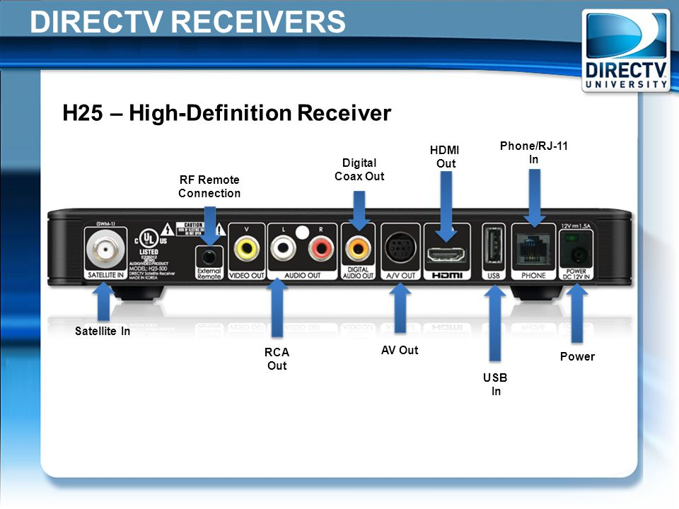 DIRECTV RECEIVERS FIELD OPERATIONS TRAINING - ppt video