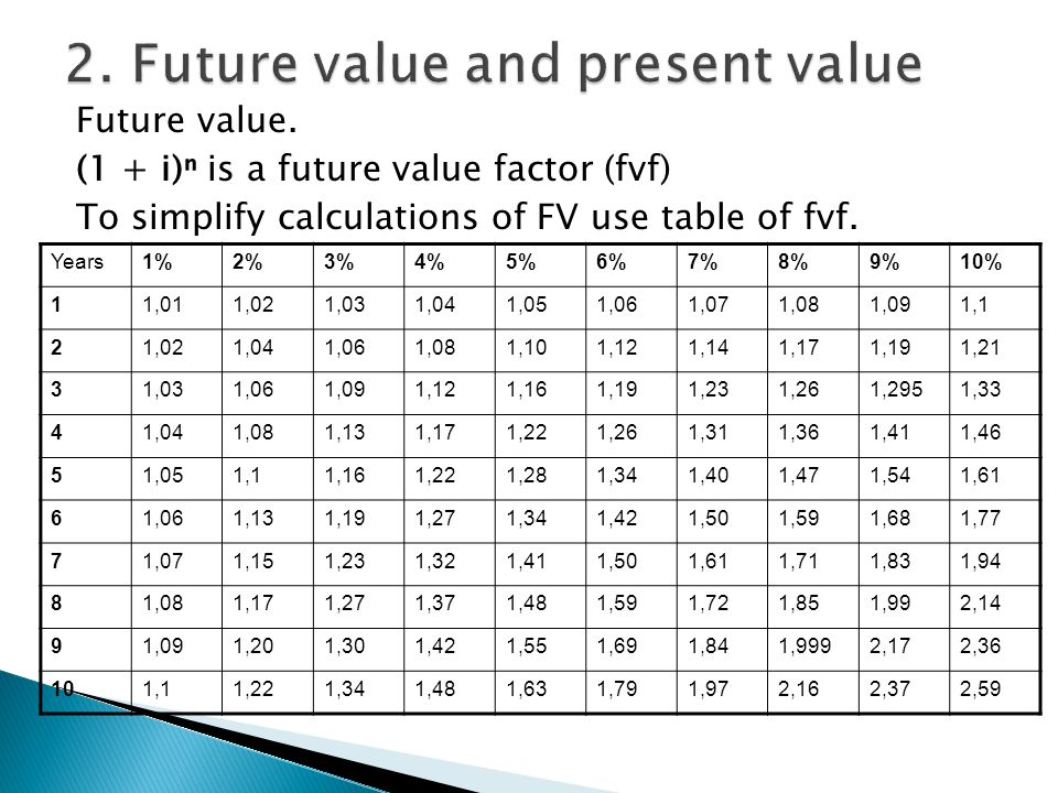 time value of money and present value Present value calculator  rate i over a single period of time is the present value plus the interest  to the underlying time value of money equations.