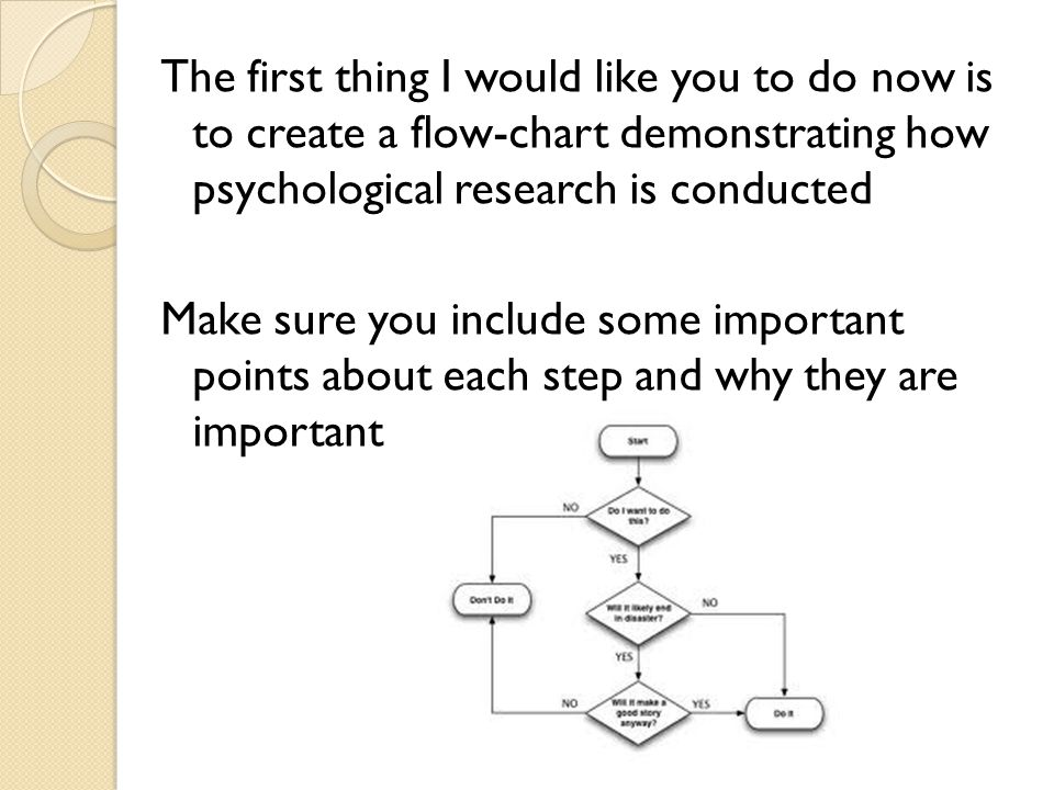 The first thing I would like you to do now is to create a flow-chart demonstrating how psychological research is conducted Make sure you include some important points about each step and why they are important